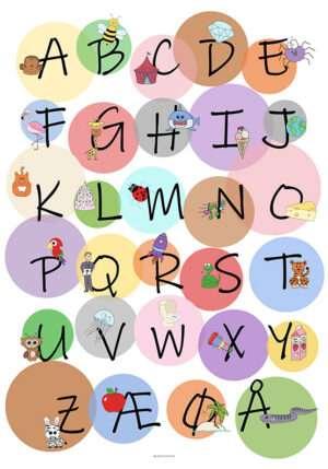 Alfabet plakat med små tegninger til børneværelset