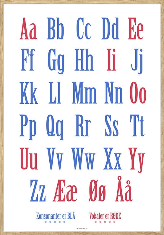 Alfabet plakat med røde og blå bogstaver