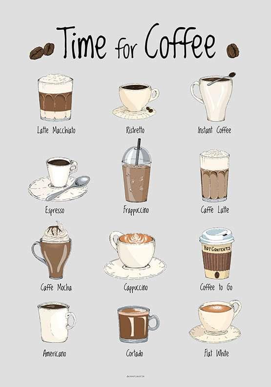 Kaffeplakat - Alle kaffer