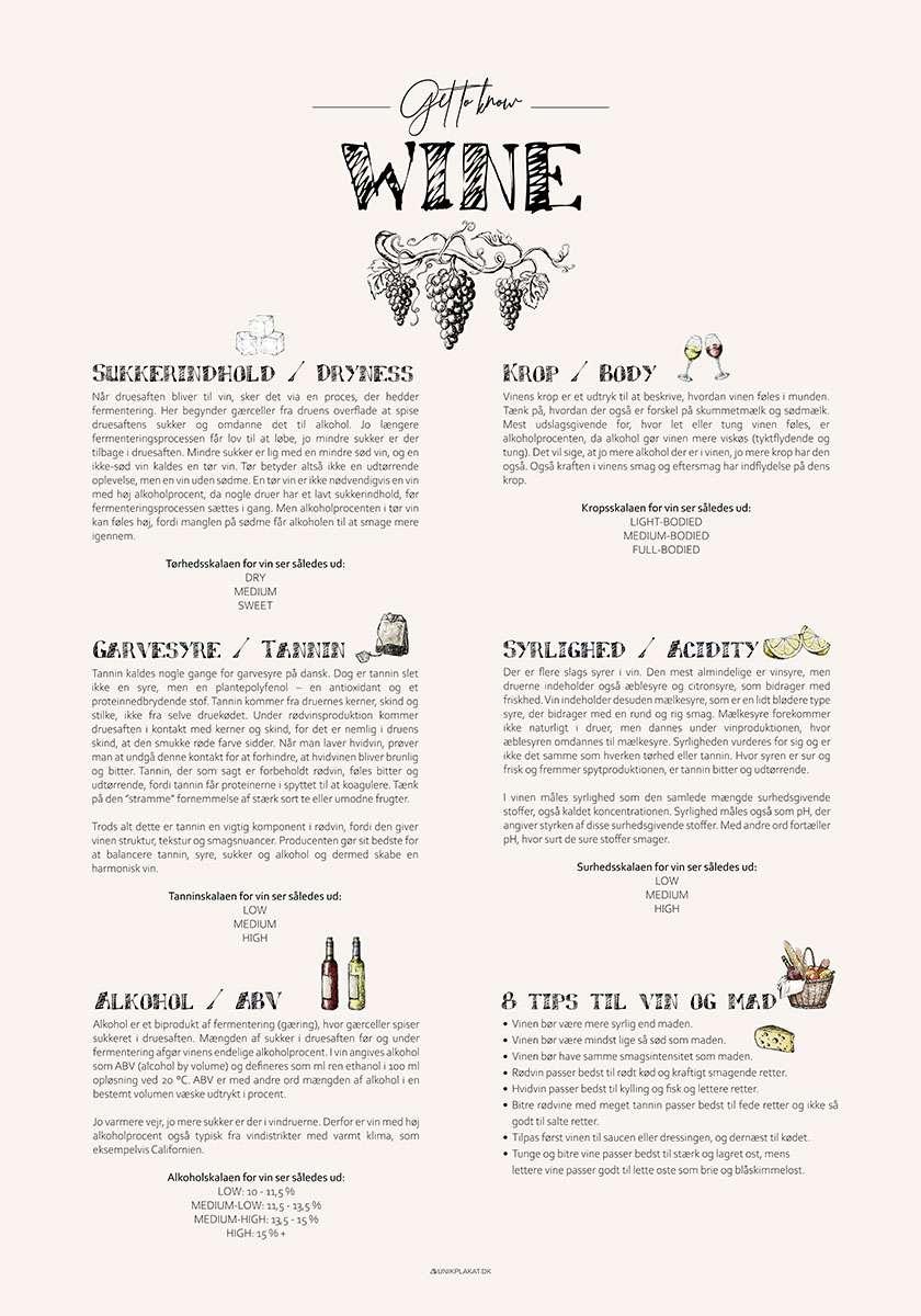 Get to know wine - Plakat med info om vin